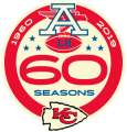 Kansas City Chiefs 2019 Anniversary Logo iron on sticker
