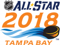 NHL All-Star Game 2017-2018 Alternate 02 Logo iron on sticker